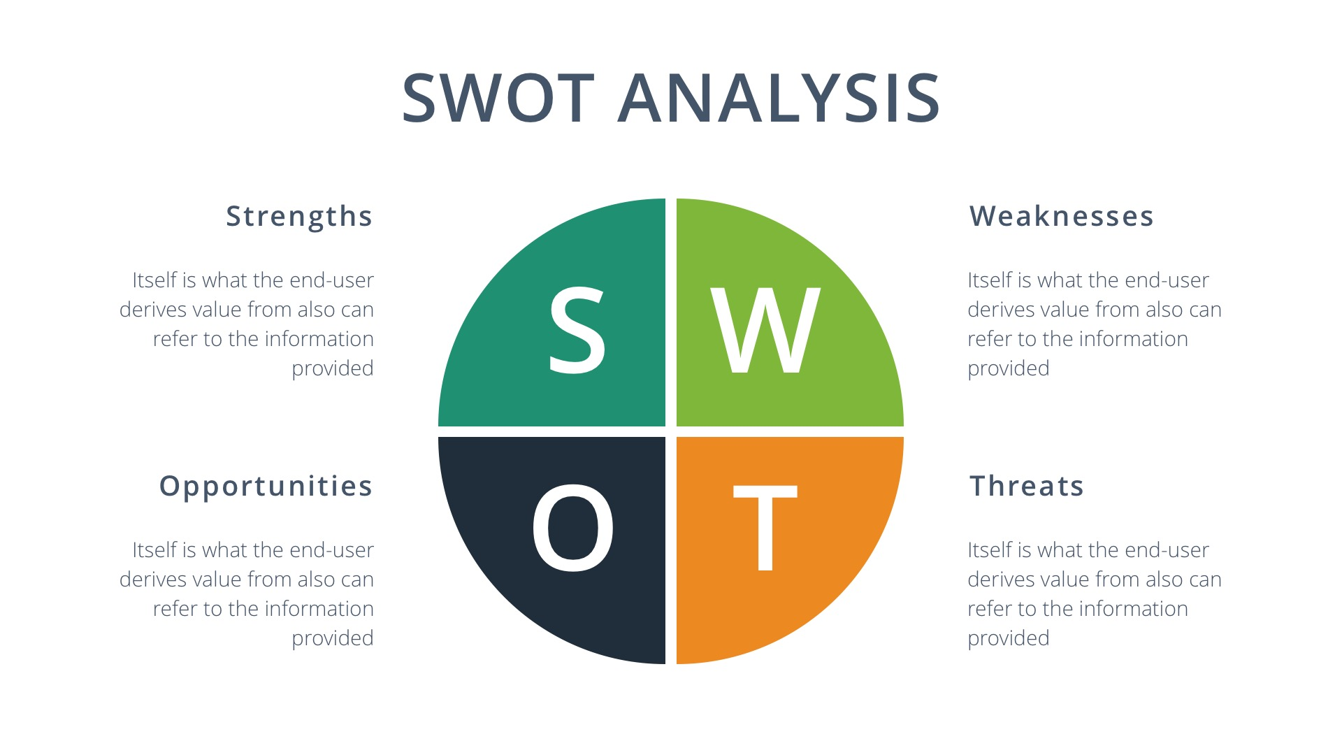 SWOT analysis for distribution strategy